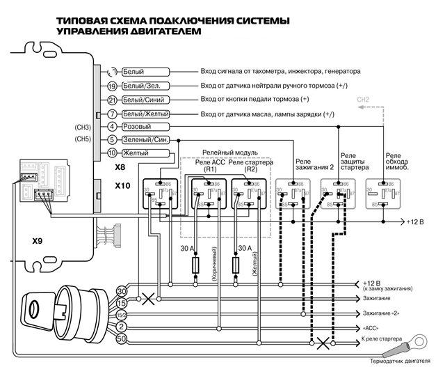 Схема подключения системы управления двигателя