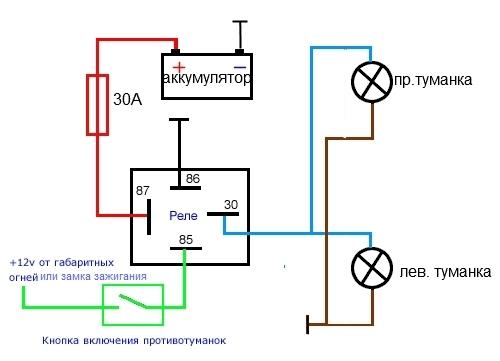 Как подключить противотуманки
