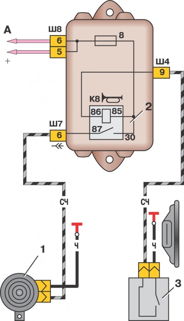 Схема звуковых сигналов ВАЗ 2108