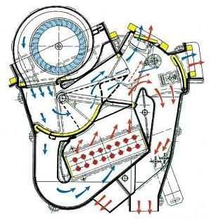 Электрическая система отопителя ВАЗ