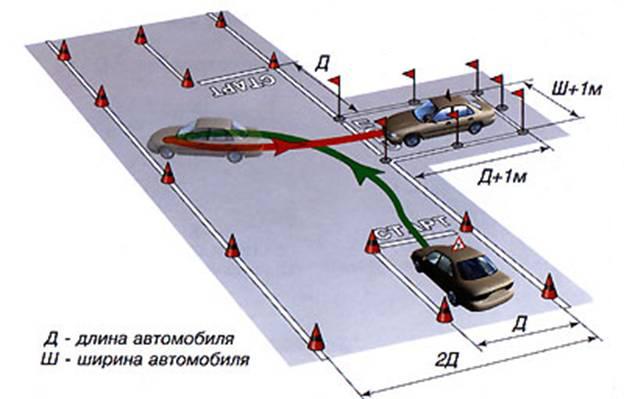 Схема заезда авто задним ходом