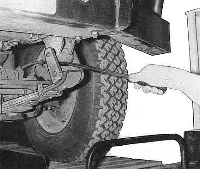 Диагностика передней подвески автомобиля