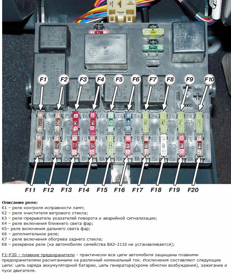 Устройство монтажного блока ВАЗ 2110-2112