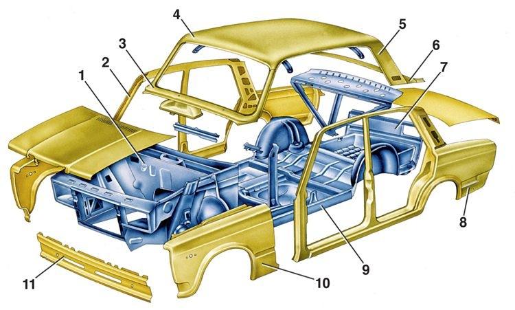 Проверяем геометрию кузова авто
