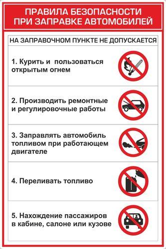 правила безопасности на азс