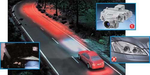 авто системы ночного видения в действии