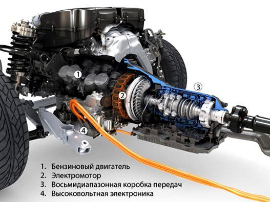 на фото описан принцип работы гибридных двигателей