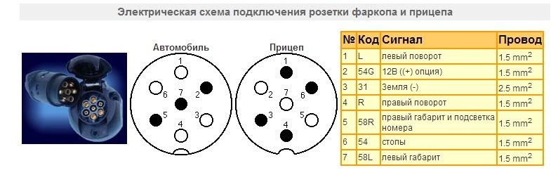 Схема подключения прицепа и фаркопа на фото