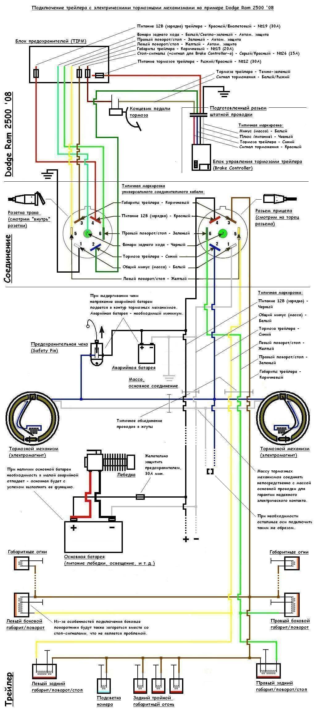 на фото схема подключения фаркопа и прицепа к автомобилю
