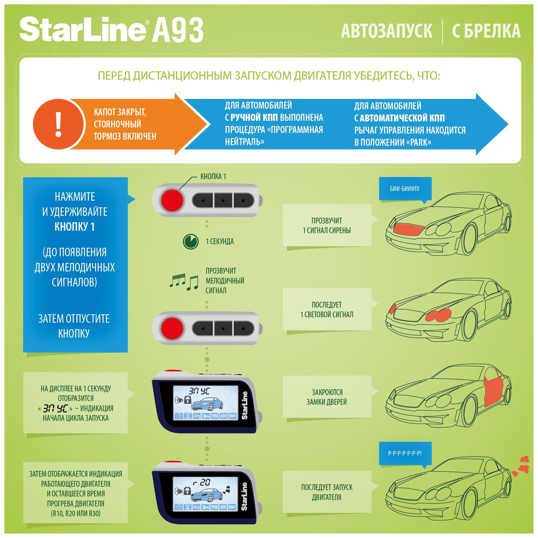 Инструкция по настройке автозапуска на StarLine A93