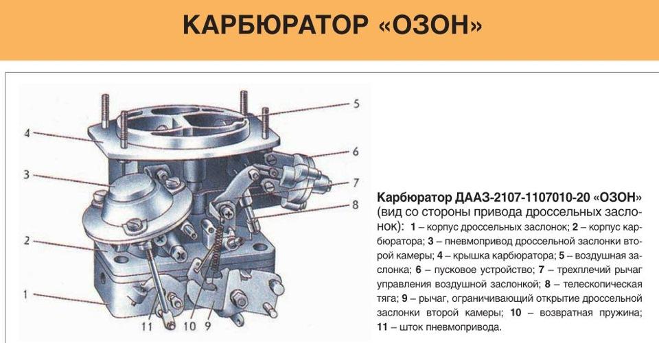 Карбюратор ДААЗ 2107-1107010 ОЗОН