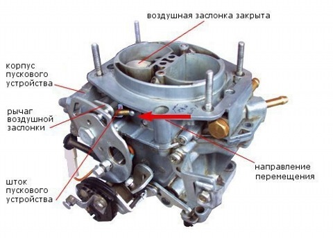 Регулировка карбюратора Солекс ВАЗ 2108