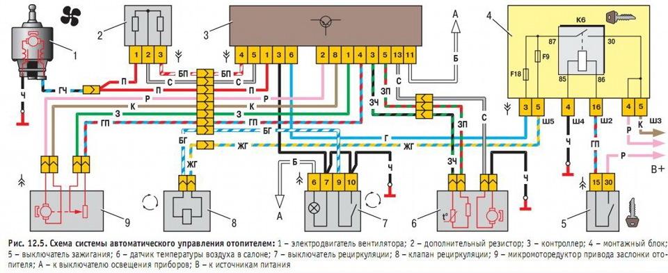 На фото схема системы автоматического управления отопителем ВАЗ-2110