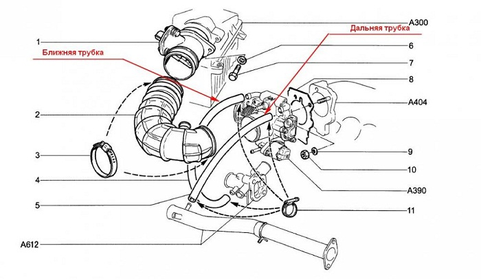 Способы выгнать воздушную пробку на Калине