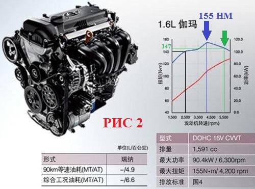 Двигатель Хендай Солярис обзор линейки агрегатов