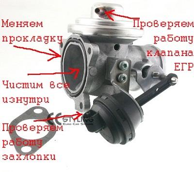 Чистка и основные признаки поломки клапана ЕГР