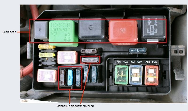 Toyota Corolla предохранитель