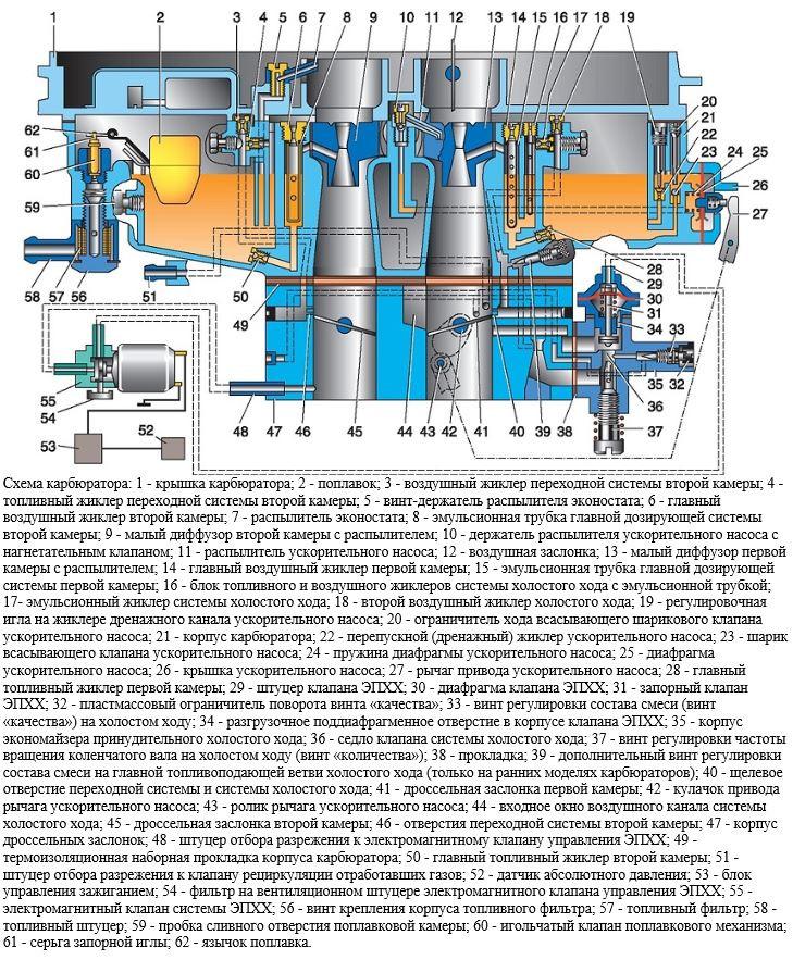 Карбюратор К-151 схема.