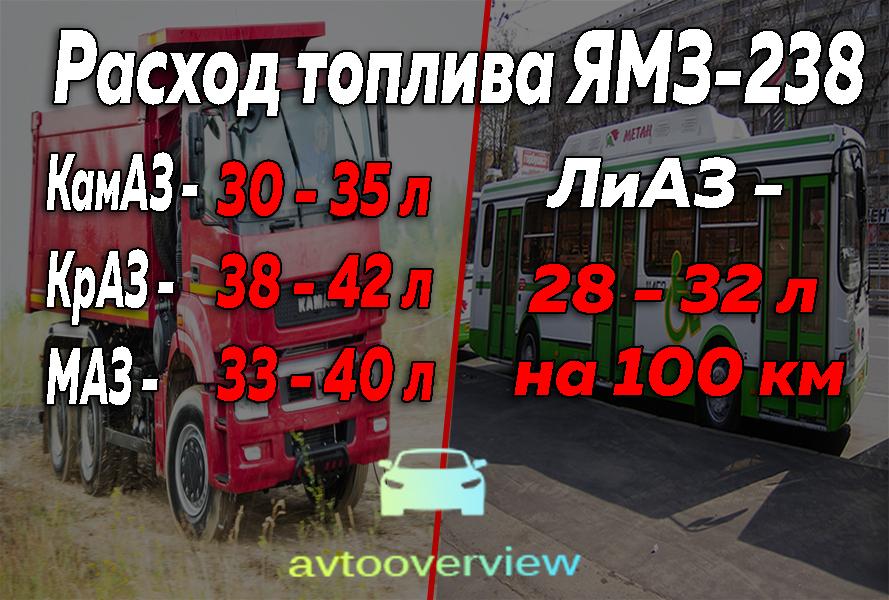 Двигатель ЯМЗ 238 расход топлива