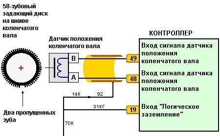 Код P0335 - Нет сигнала с датчика положения коленчатого вала