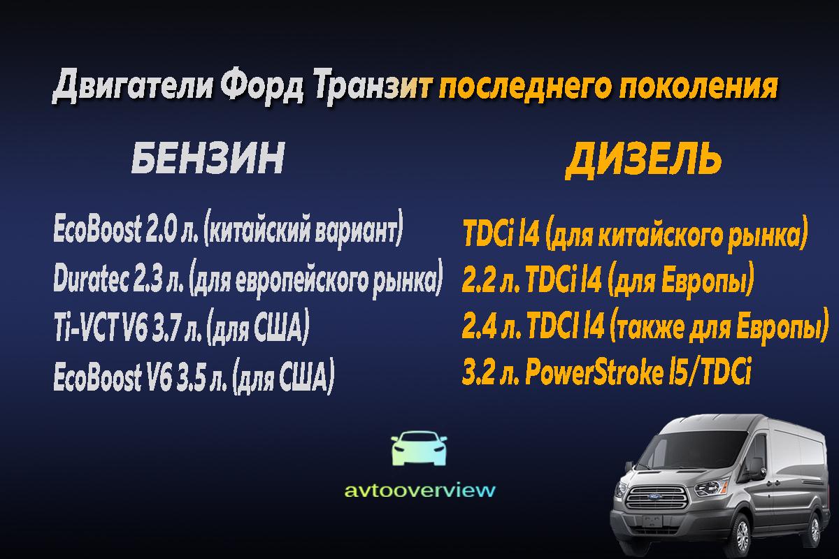 Линейка двигателей Форд Транзит