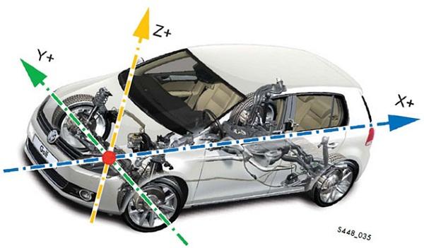 Прямолинейность движения авто