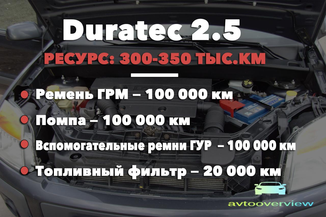 Ресурс силового агрегата на 2.5 литра