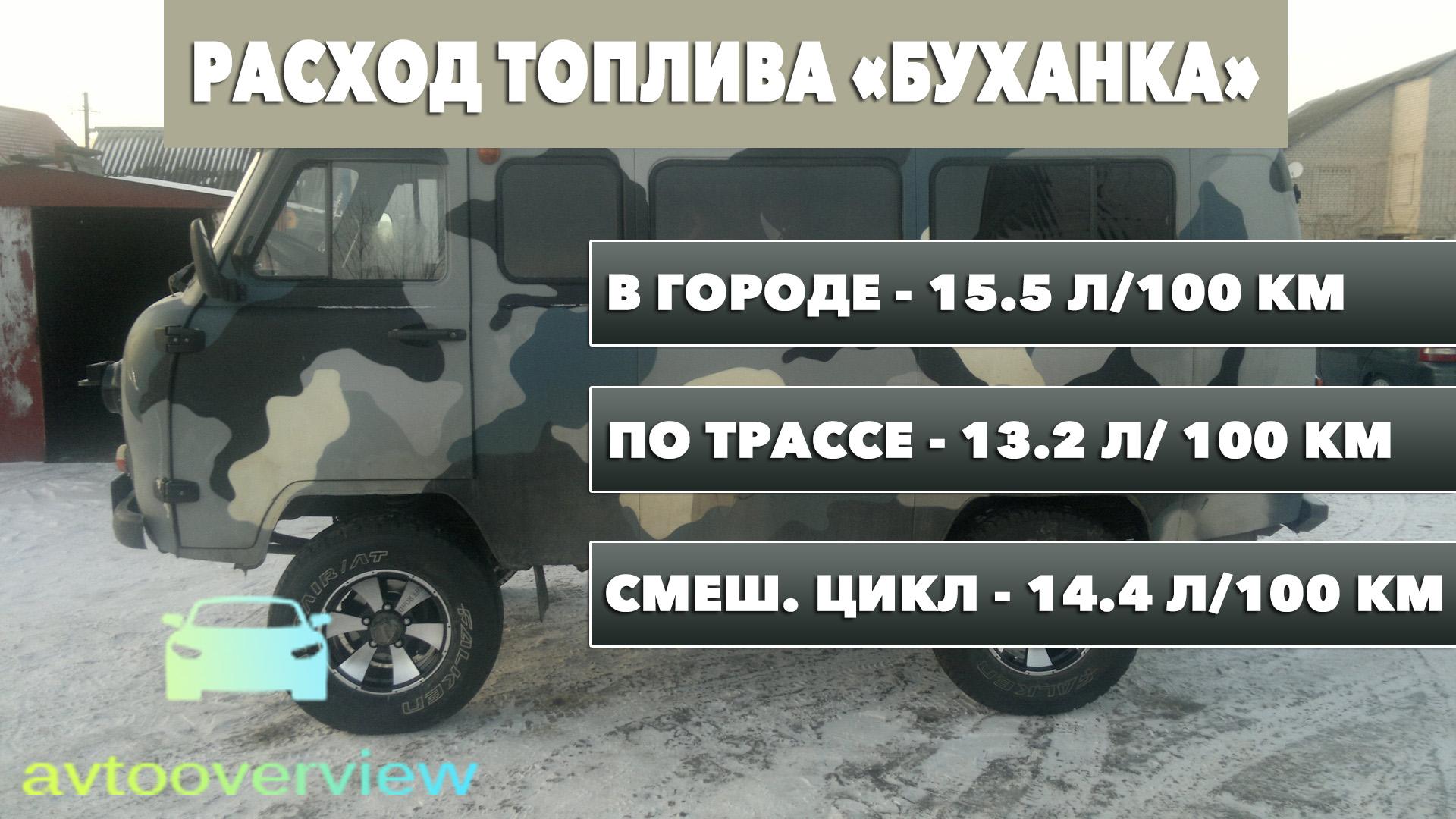 Официальный расход топлива УАЗ-452
