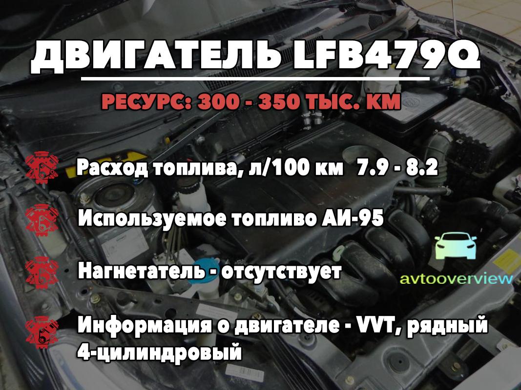 Ресурс двигателя Лифан Х60 1.8