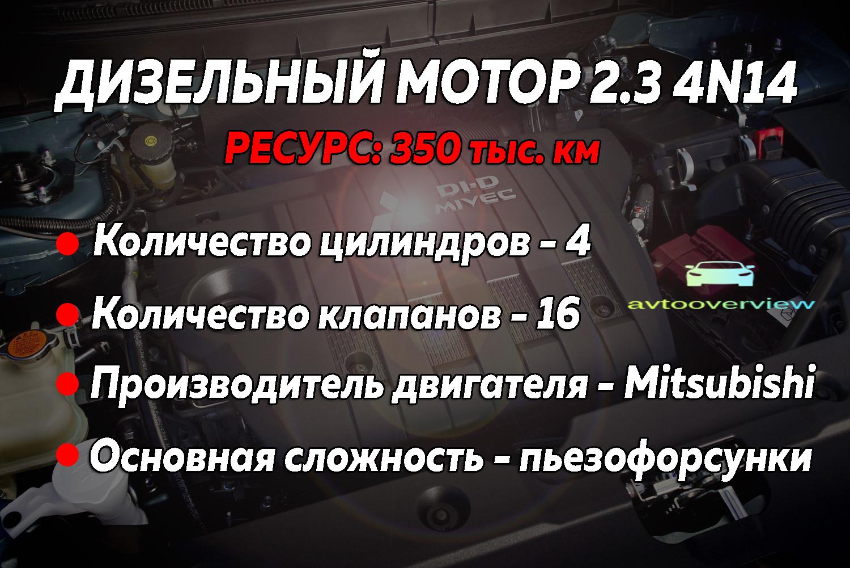 Срок службы дизельного мотора 2.3 4N14