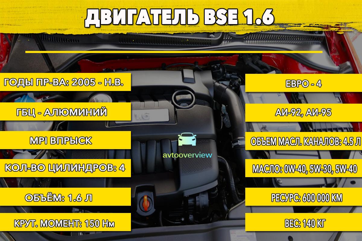 Конструктивные особенности и характеристики BSE 1.6