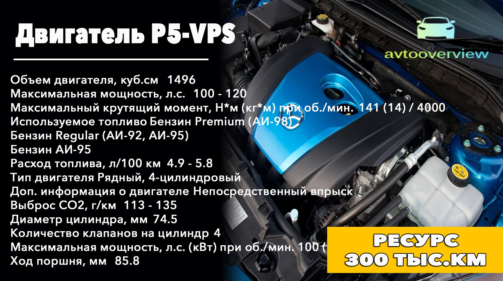 Обзор P5-VPS