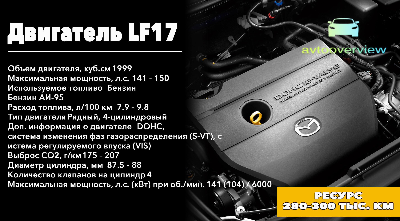 Описание двигателя LF17