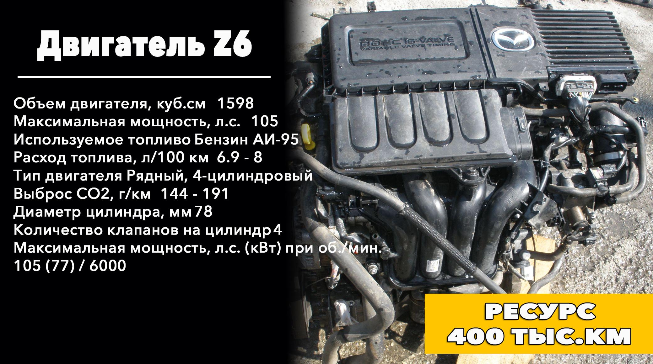 Технические характеристики и ресурс Z6