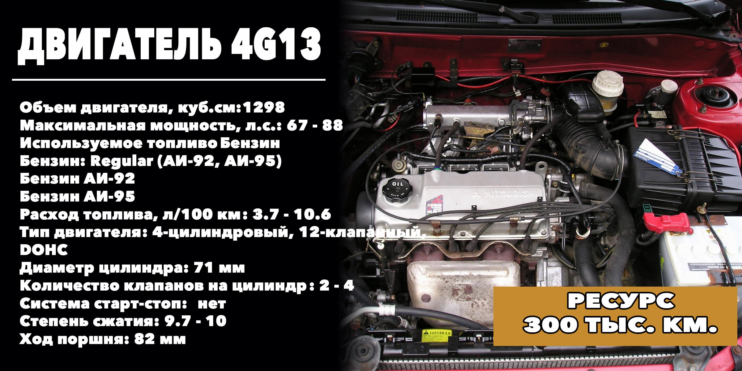 1.3-литровый 4G13: срок службы