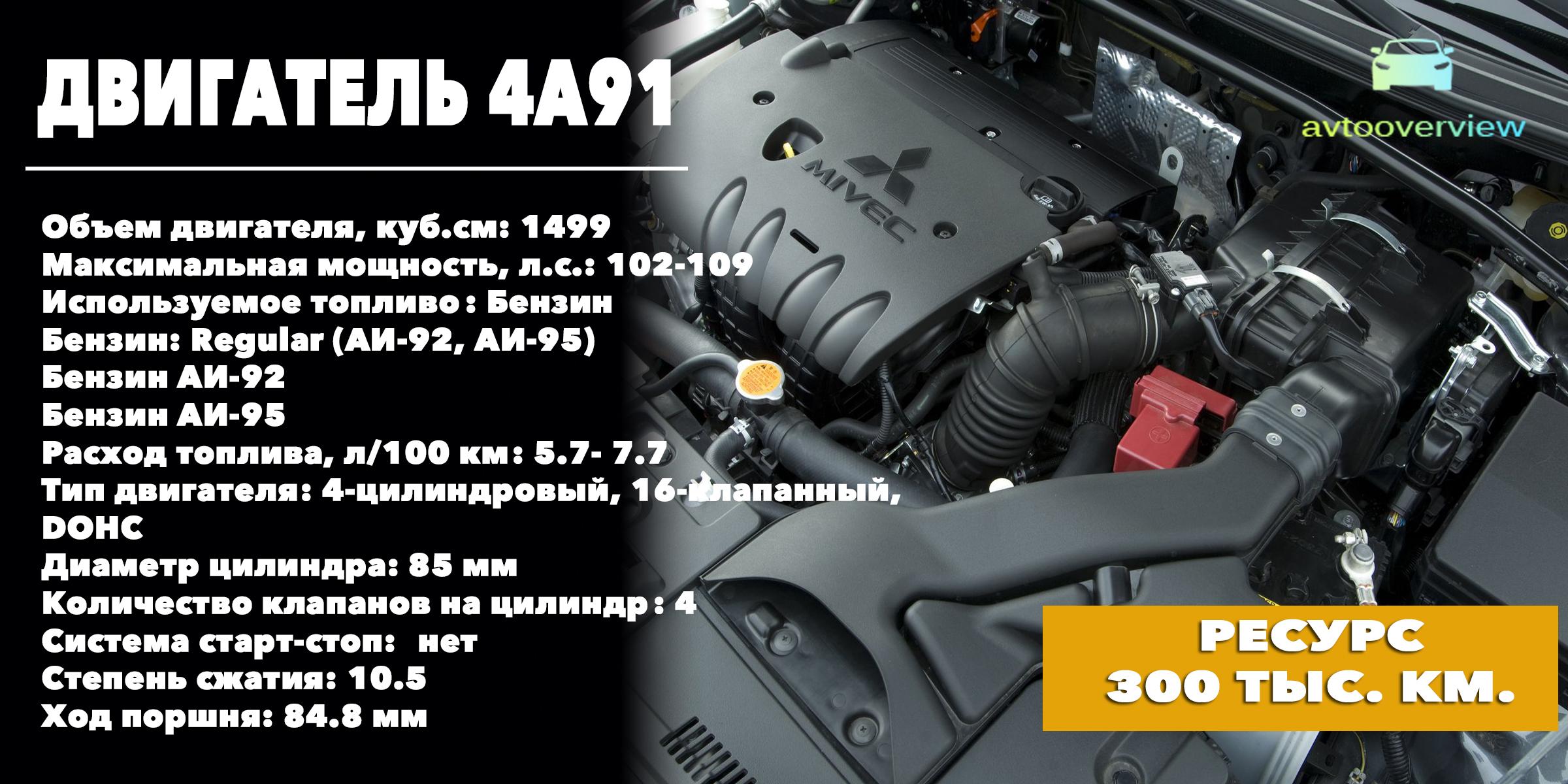 1.5-литровый 4А91: потенциальный ресурс