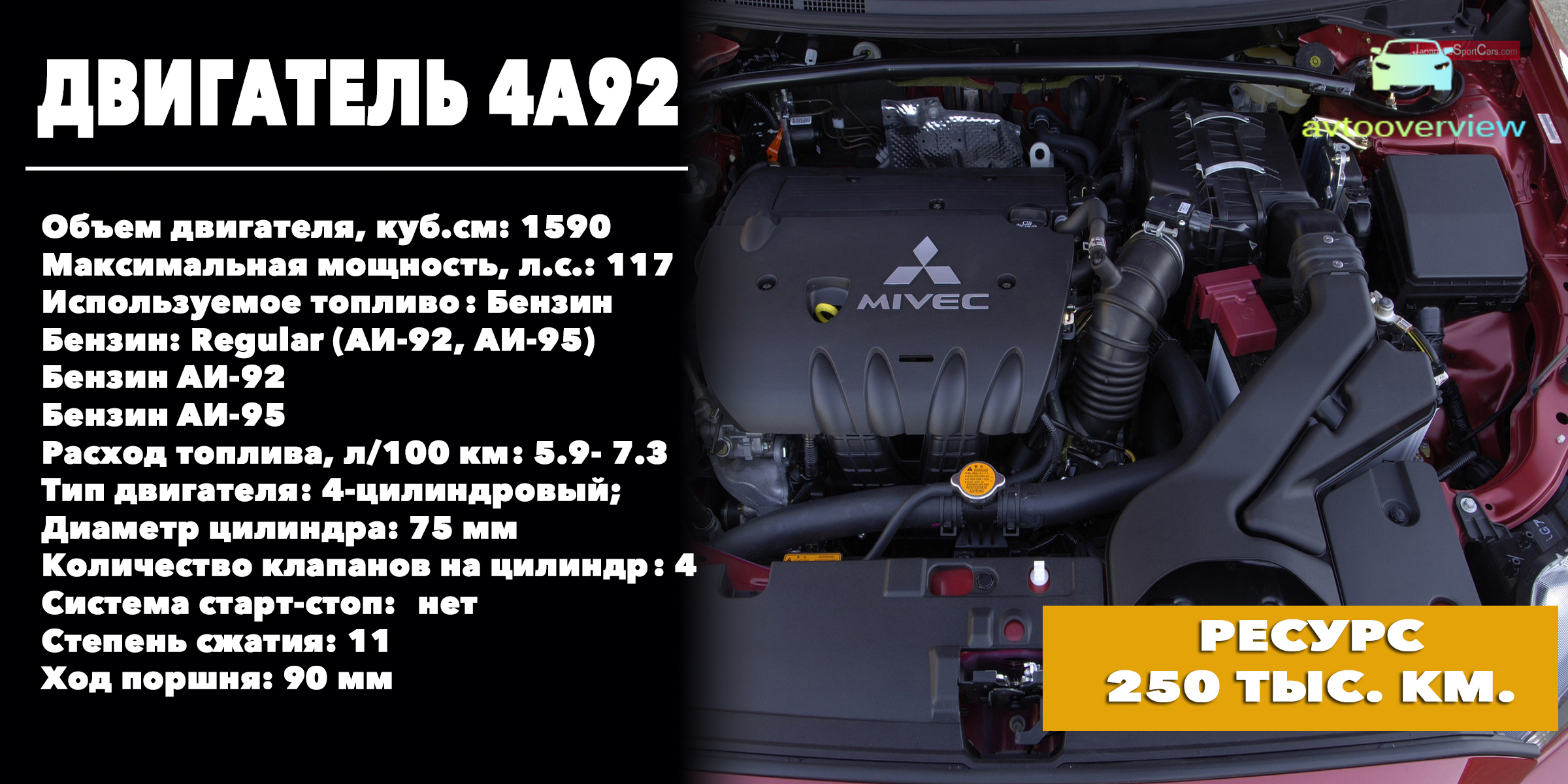 1.6-литровый 4А92: сколько ходит?