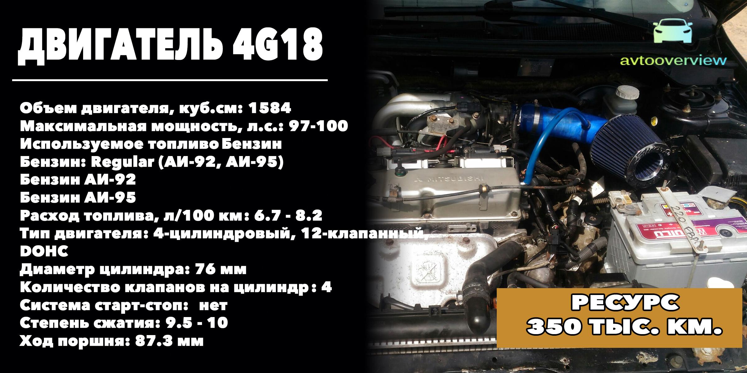 1.6-литровый 4G18: надежность