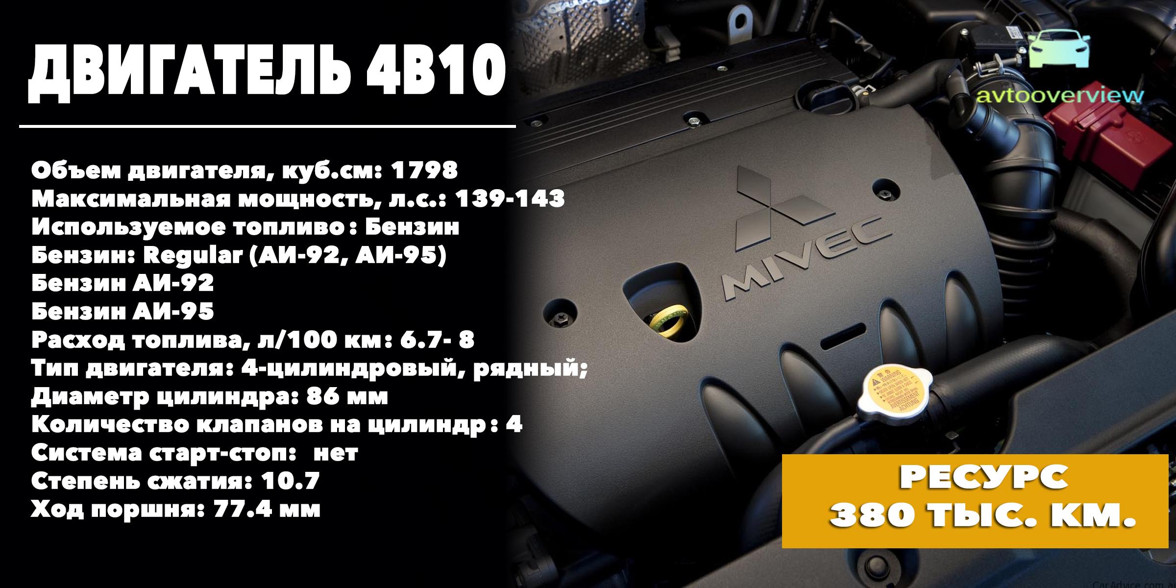 1.8-литровый 4B10: характеристики