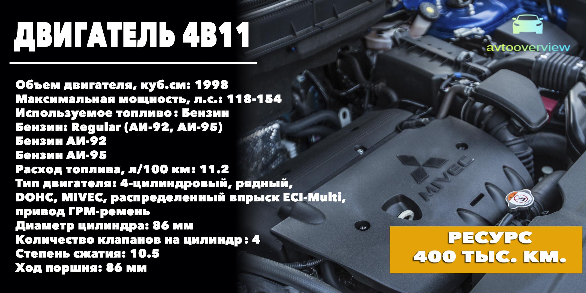 2.0-литровый 4B11: продолжительность службы