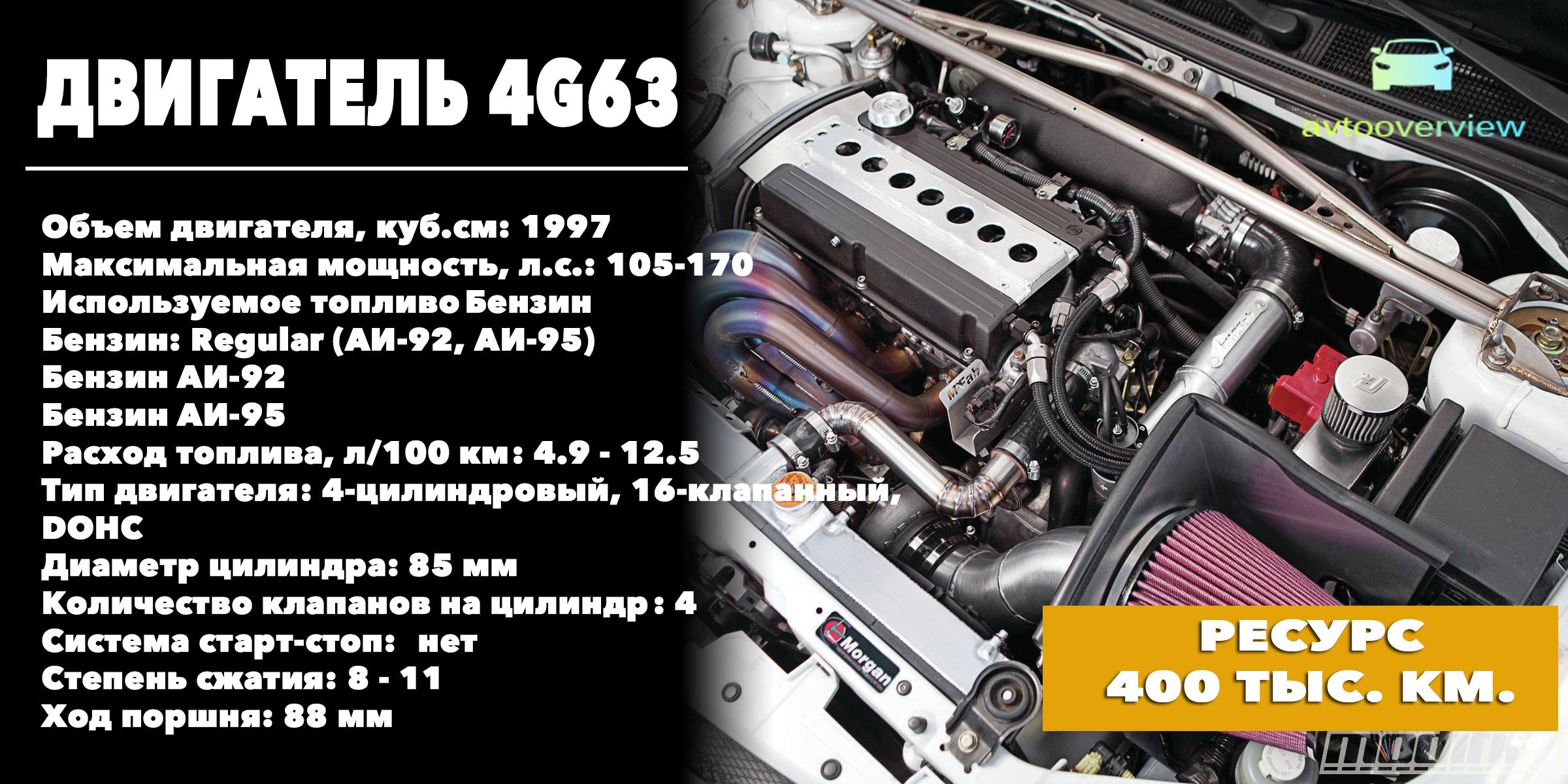 2.0-литровый 4G63: характеристики